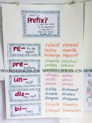 Grade 2 English Prefixes and Suffixes Wall Print